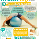 3 ways to beat back pain- Woman's Day Magazine